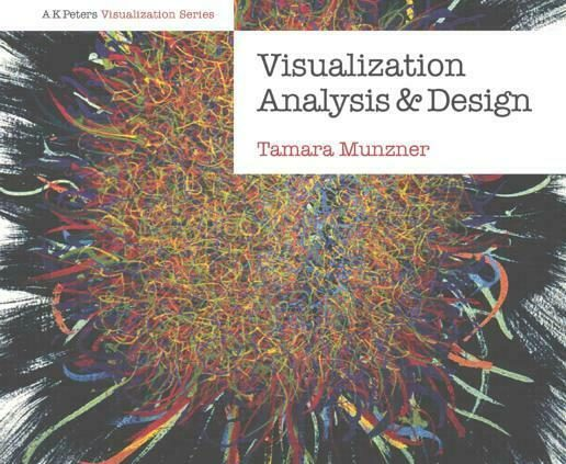Visualization Analysis and Fabricate [PĐF]